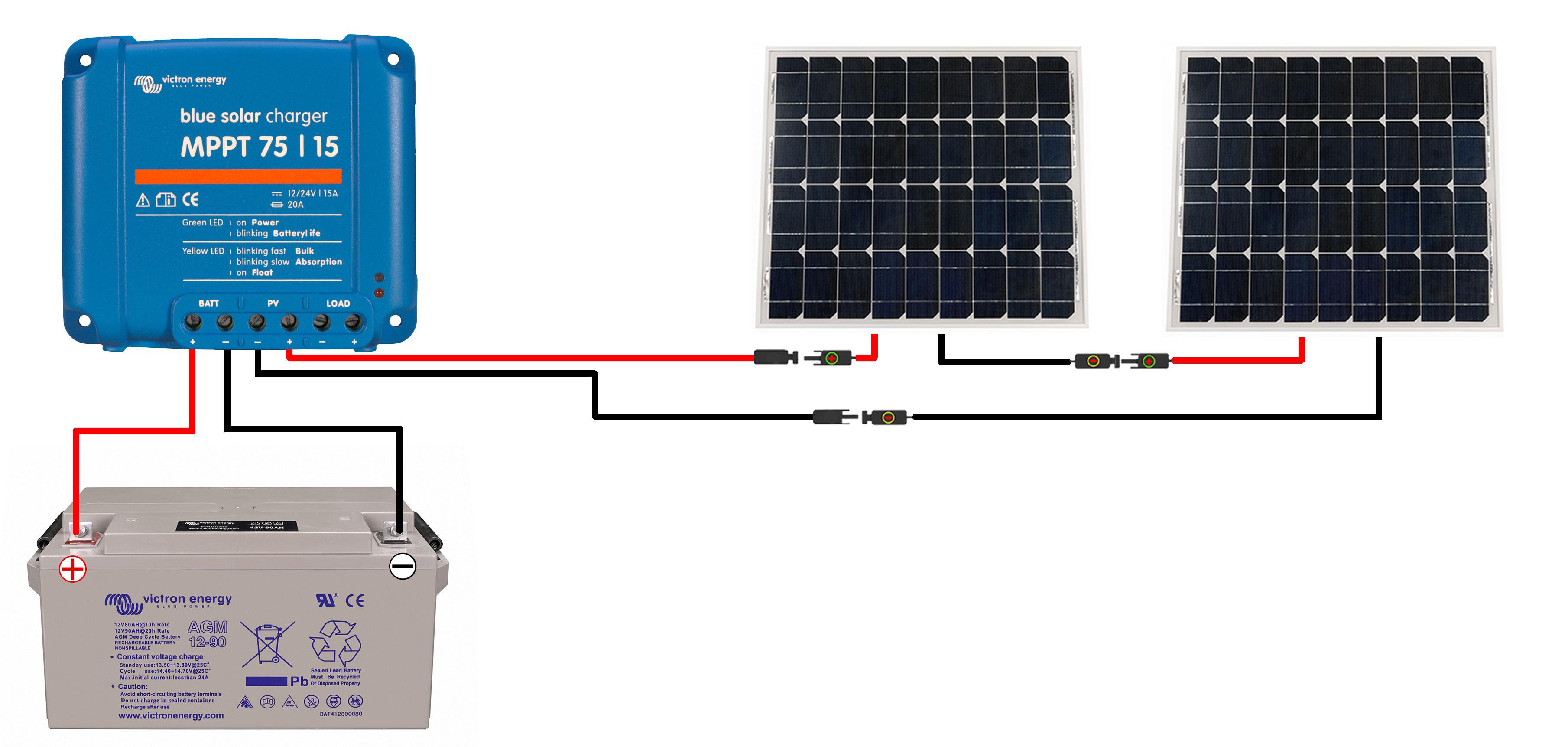 batterie solaire qui chauffe